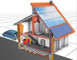 сонячні батареї, тепловий насос
